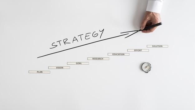 上向き矢印とステップで白い背景の上に手書きの戦略を描くビジネスマン