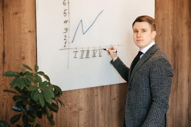 ビジネスマンは、彼が成功したサラリーマンである新しいプロジェクトの会社のプレゼンテーションの成長のためのホワイトボードビジネス戦略計画にマーカーで図を描きます