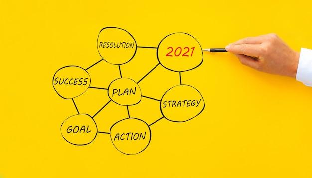 Бизнесмен рисует основные элементы успеха в 2021 году. цель, действие, стратегия, решение, бизнес-концепция успеха.