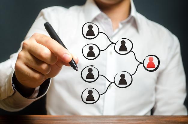 사업가는 비즈니스 회사 계층 시스템을 그립니다. 인사 관리