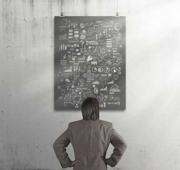 Businessman looking business plan on poster with composition wall