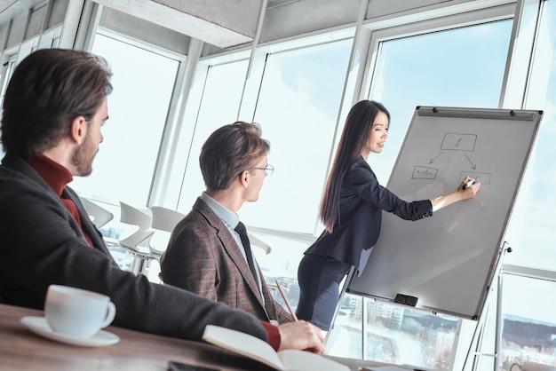 テーブルに座っている同僚に戦略を説明する船上で計画を描く女性が一緒に働くオフィスのビジネスマンと実業家