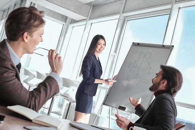 同僚と元気に笑ってプロジェクト計画を話し合うイノシシの近くに立っている女性が一緒に働いているオフィスのビジネスマンと実業家