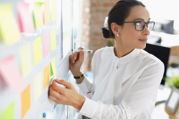 Businesswoman in glasses stands with marker near work board with business planning