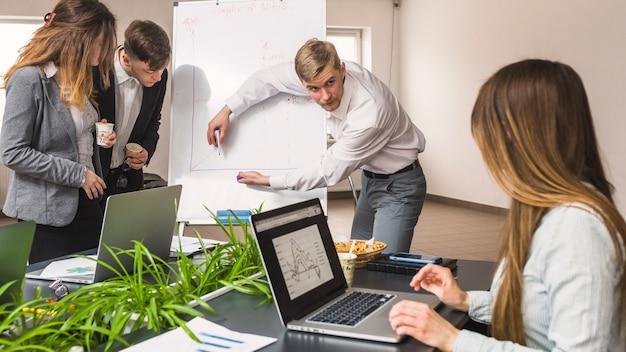 Предприниматель смотрит на своих коллег, готовясь к презентации на флип-чарт