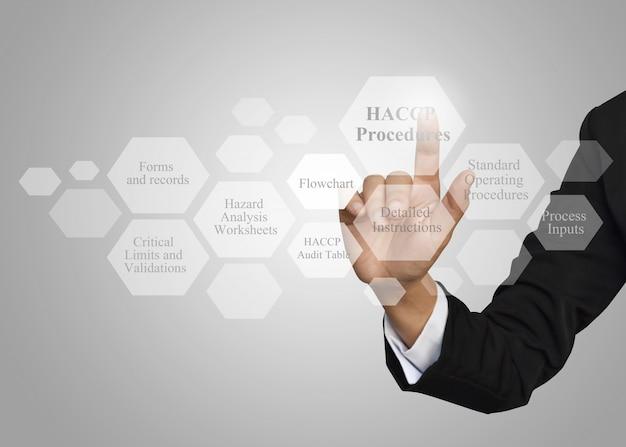 Haccp 절차의 사업가 프레젠테이션 요소.