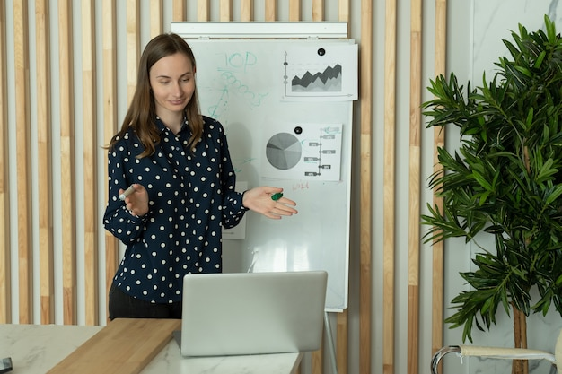 Businesswoman standing writing on a blackboard and making a video call woman coach coach teachers students company employees remote online webcam