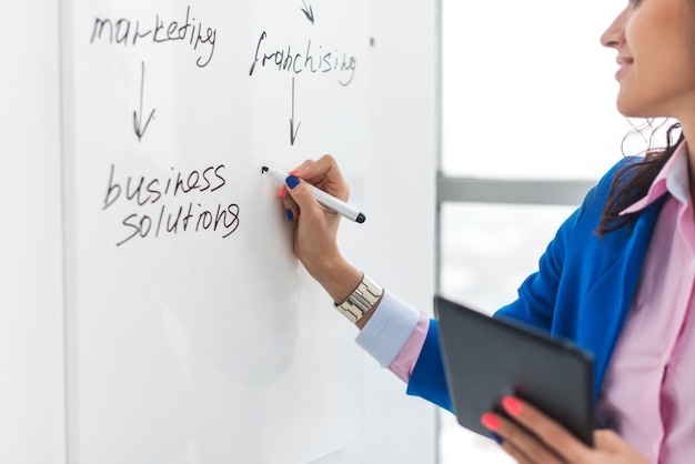 Businesswoman writing day plan on white board, modern office. side view of caucasian female employee planning schedule in morning at workplace.