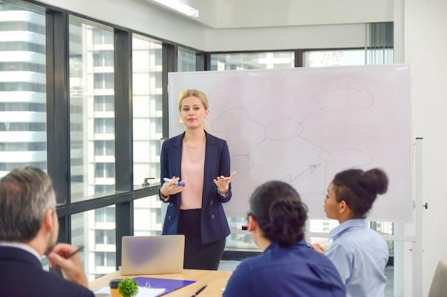 ビジネスウーマンが会議室でマネージャーとビジネスチームとのビジネスプロジェクトを提示します。
