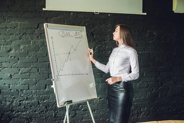 Деловая встреча и образование бизнесвумен с флипчартом в офисе