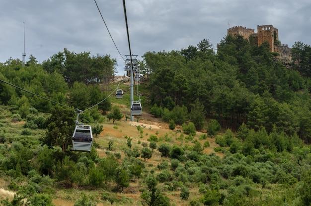 市内からアラニヤ城まで観光客を運ぶケーブルカー