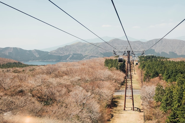 Cable car in japan