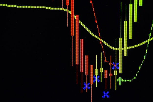 Candle stick graph chart with indicator showing bullish point or bearish point, up trend or down trend of price of stock market or stock exchange trading, investment concept.