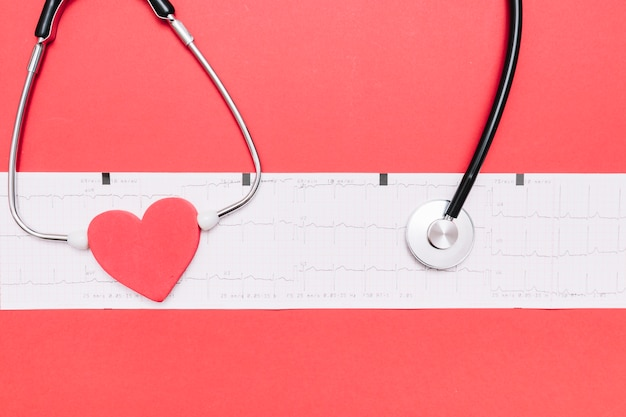 Cardiogram under heart and stethoscope