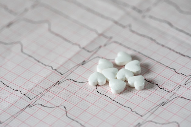 Cardiology. macro of ecg graph and cardio pills. pills as a heart