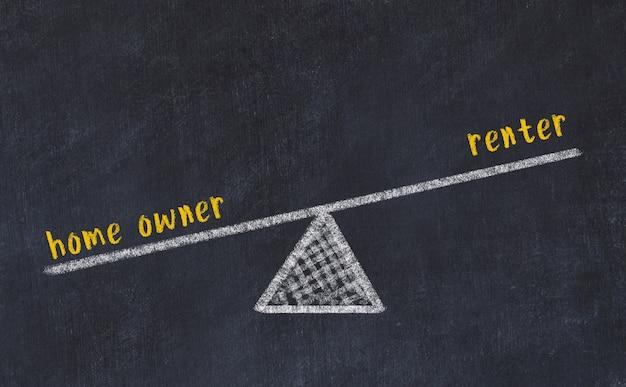 Мел доска эскиз весов. концепция баланса между владельцем дома и арендатором