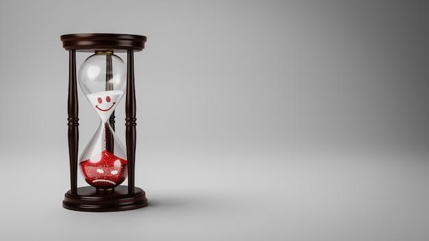 時間の経過に伴う気分の変化
