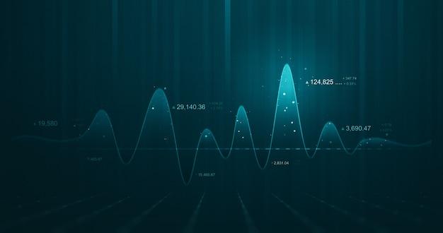 비즈니스 데이터 그래프 다이어그램 및 성장 재무 그래픽 보고서 정보 차트는 주식 시장 경제 인포그래픽 템플릿을 사용하여 미래 금융 배경에 대한 정보를 제공합니다.