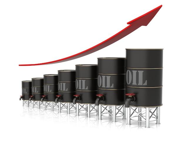原油価格の上昇と下降のチャート...白で隔離。 3dレンダリング