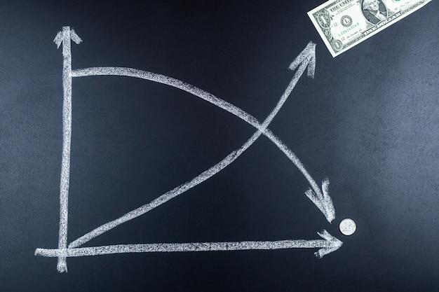 График роста доллара нарисован