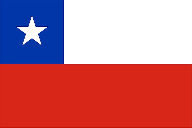 Chilean flag of chile