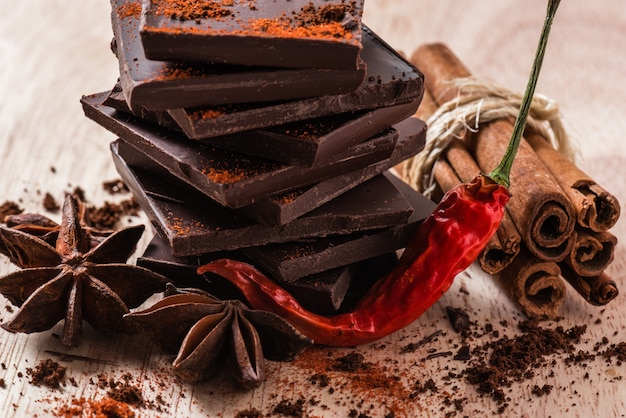 Chili pepper with chocolate and other spices