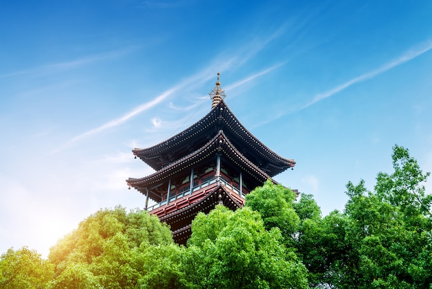 Китайская классическая архитектура