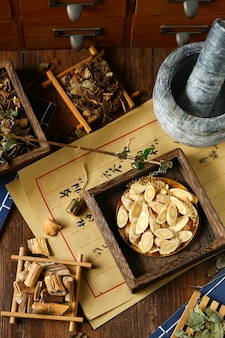 製鉄所での中国の伝統的な漢方薬。翻訳は、中国のハーブ療法として読みます。