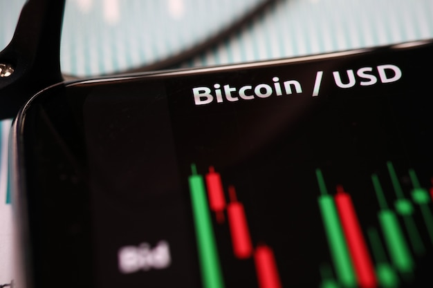 Close up of bitcoin analysis trend movement