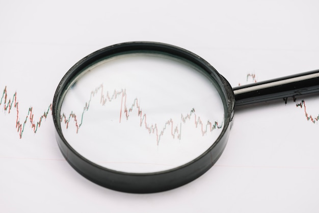 Close-up of a magnifying glass on stock market graph