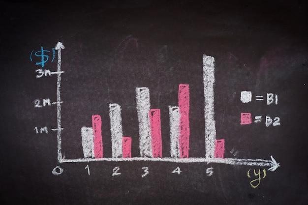 금융 비즈니스 그래프와 칠판의 클로즈업 프리미엄 사진
