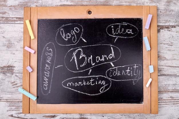 ブランドデザインの黒板にクローズアップ