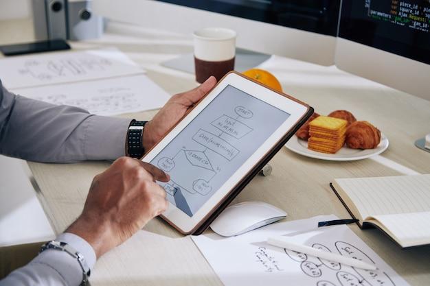 プロジェクトでの作業を計画するときにタブレットコンピューターでブロック図を描くプログラマーのクローズアップの肖像画