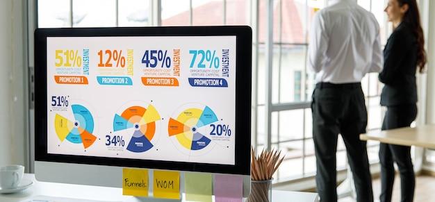 Закройте снимок экрана монитора компьютера, показывающего представление диаграммы диаграммы данных финансовых инвестиций статистики анализа в офисе компании. неизвестный до неузнаваемости персонал отдыхает.
