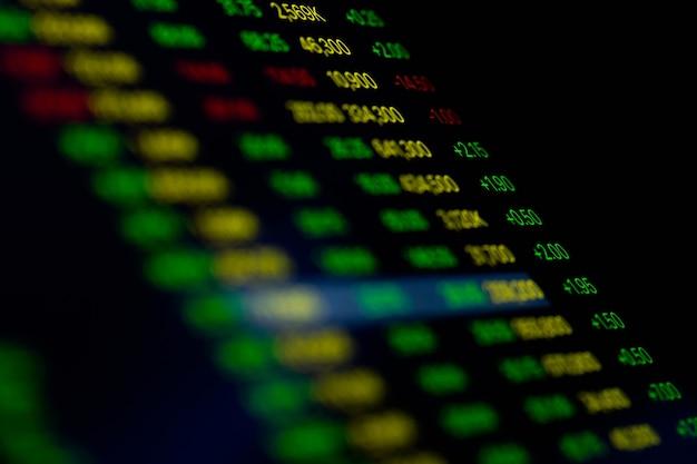 Крупным планом на цифровом экране значение данных изменения фондового рынка и прибыль или убыток цен волатильности