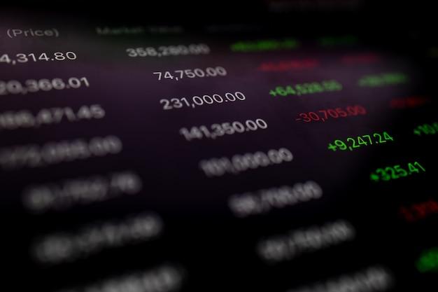 デジタル画面で株式ボリューム取引をクローズアップ。財務および株式グラフの概念。
