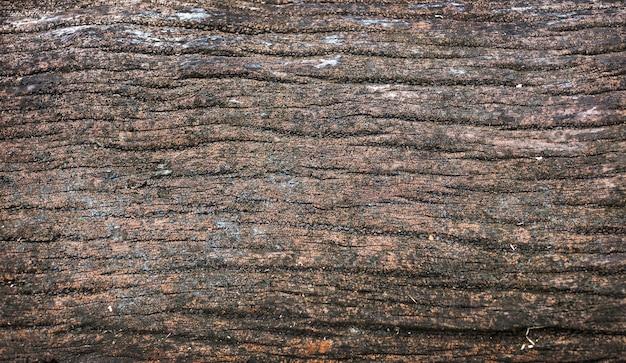 木の質感の背景を閉じる