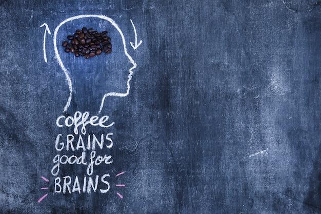 Кофейные жареные бобы в контурной голове с текстом на доске