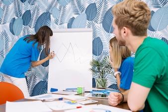 フリップチャートのグラフを描く女性を見ている同僚