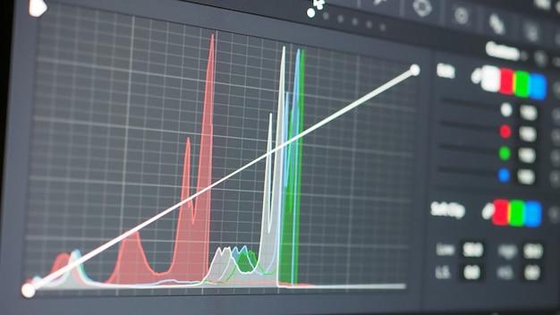 График цветокоррекции или индикатор цветокоррекции rgb на мониторе в процессе постпроизводства. Premium Фотографии