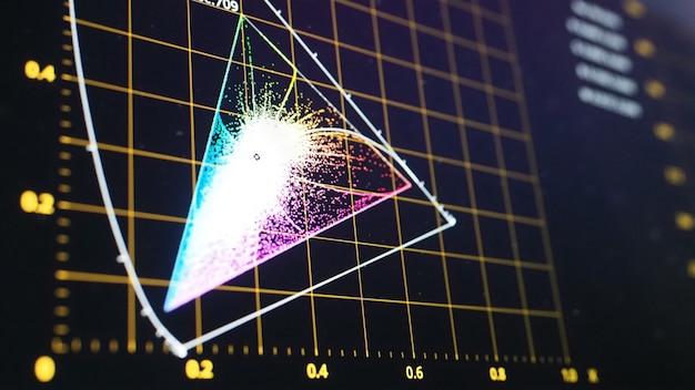 ポストプロダクションプロセスのモニター上のカラーグレーディンググラフまたはrgbカラー補正インジケーター。