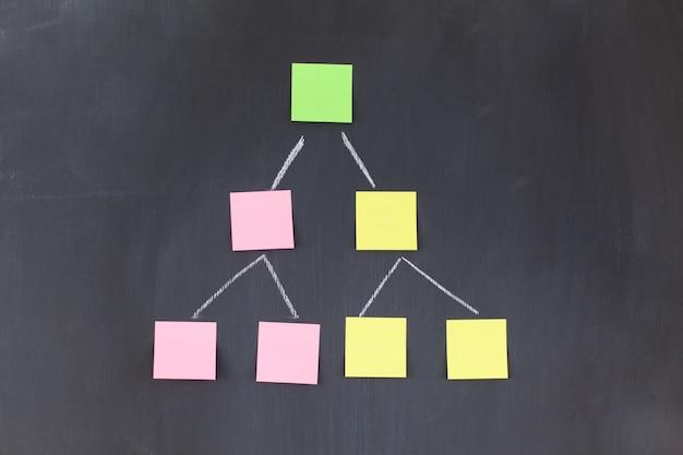 피라미드를 형성하는 컬러 스티커 메모