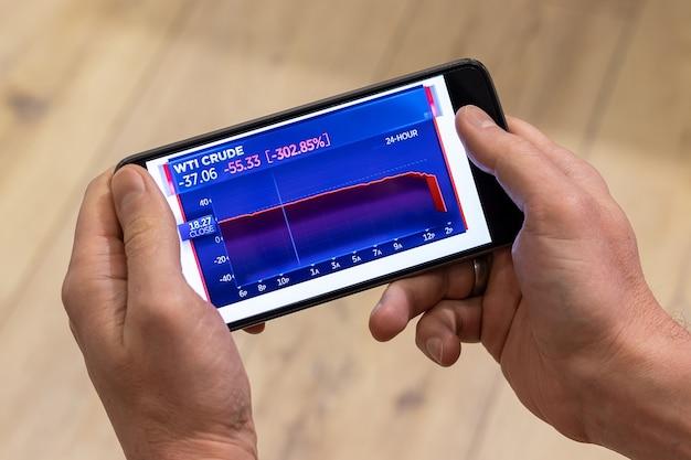 남성 손에 스마트 폰에서 wti 유가 24 시간 가격 변화의 다채로운 그래프. 최소 수준으로 가격 하락