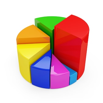 Colorful pie chart isolated