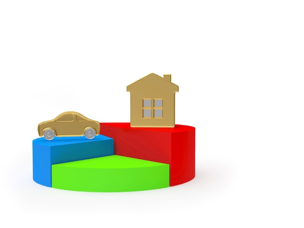 Colorful pie chart with house and car
