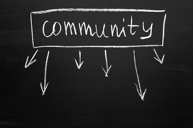 Community text on chalkboard