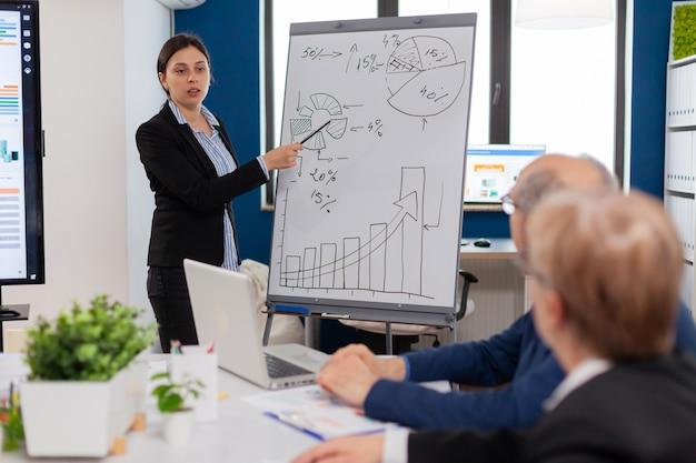 Глава компании стоит перед аудиторией разноплановые сотрудники делают презентацию