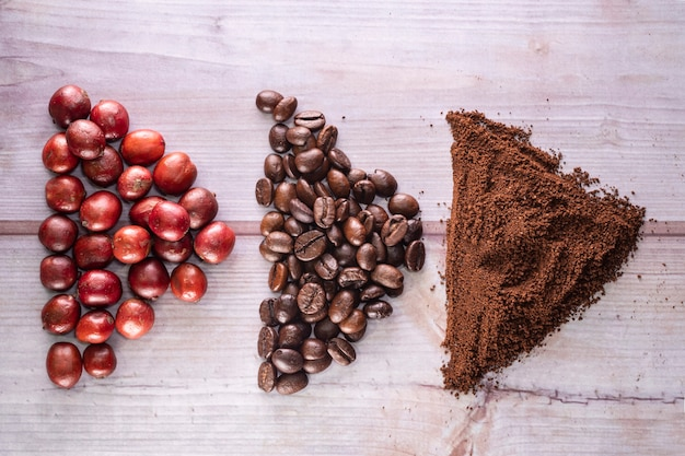 Concept of coffee cherry process to coffee powder