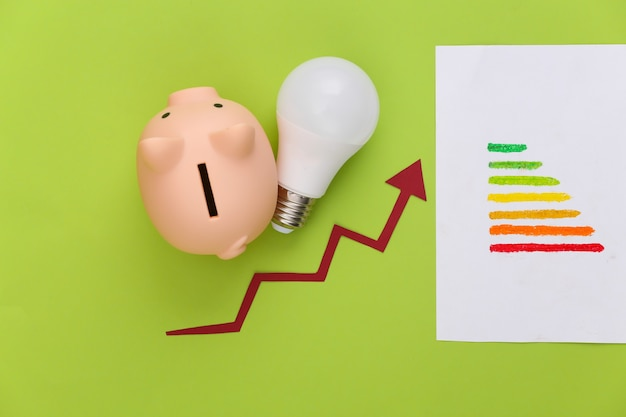 The concept of energy and money saving. energy class, growth arrow tending up with light bulb and pigy bank on green