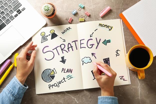사업 전략의 개념